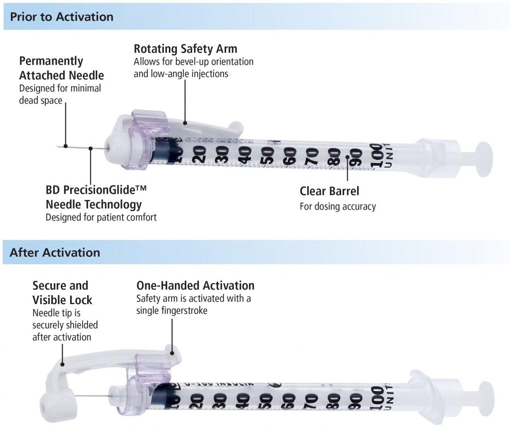 Ahs Labkits 187 Bd Safetyglide Insulin Syringe W